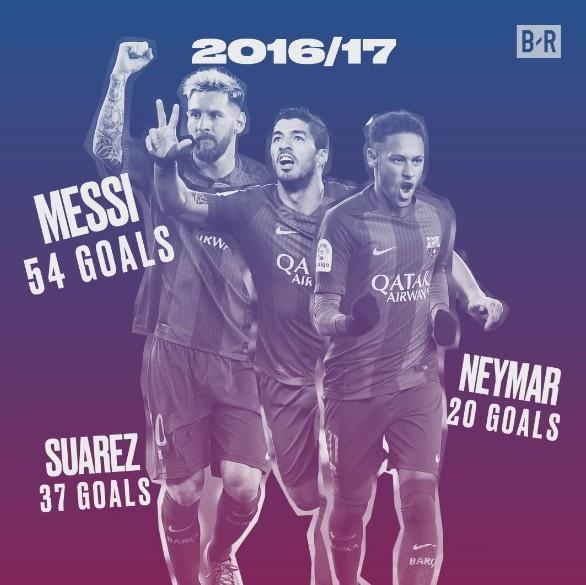Neymar cung luc pha 2 ky luc khi dau quan cho PSG hinh anh 8