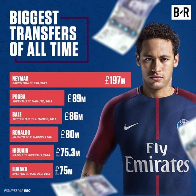 Neymar phu nhan roi Barca de thoat cai bong Messi hinh anh 7