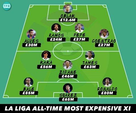 Zidane, Kaka va doi hinh dat nhat lich su La Liga hinh anh 23