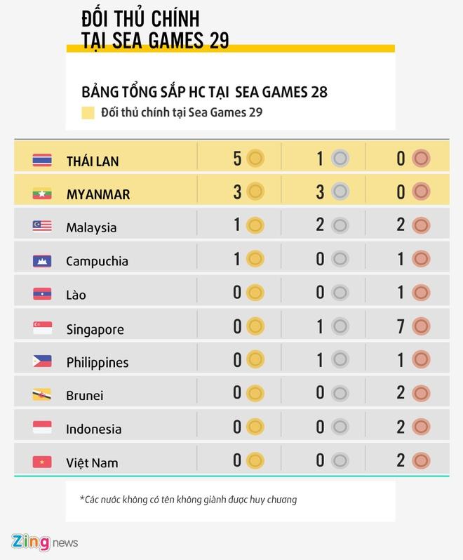 Cau may Viet Nam dat muc tieu cao nhat tai SEA Games hinh anh 2