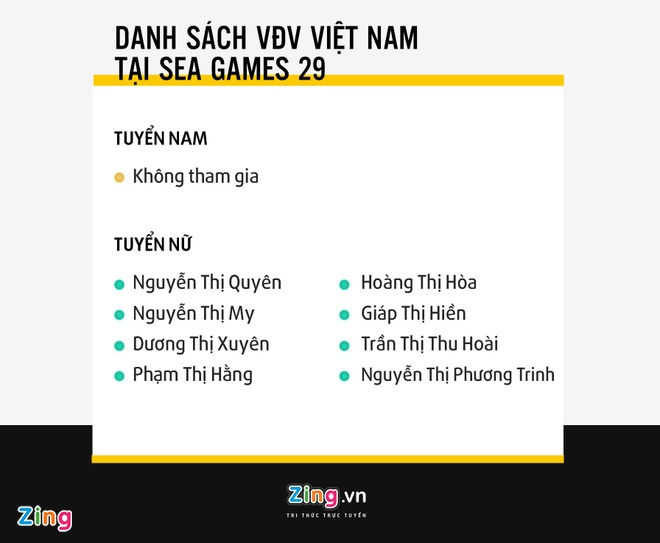 Cau may Viet Nam dat muc tieu cao nhat tai SEA Games hinh anh 3