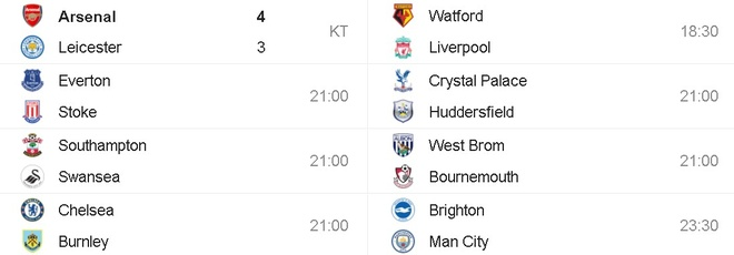 Arsenal vs Leicester (4-3): Nguoc dong ngoan muc hinh anh 3