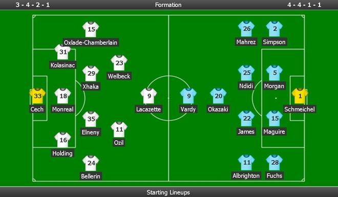 Arsenal vs Leicester (4-3): Nguoc dong ngoan muc hinh anh 7