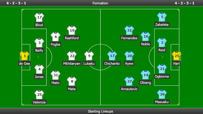 Man Utd vs West Ham anh 16