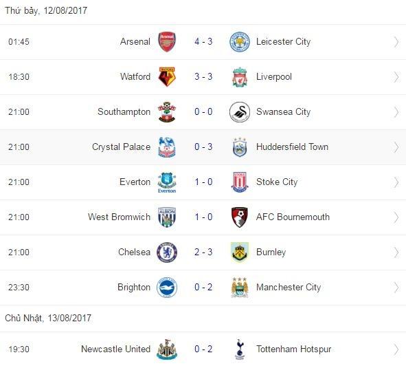 Man Utd vs West Ham anh 13
