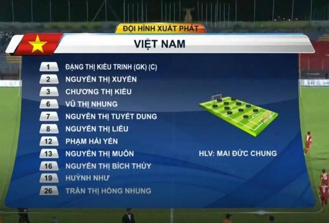 Vuot Thai Lan, tuyen nu Viet Nam lan thu 5 gianh HCV SEA Games hinh anh 8