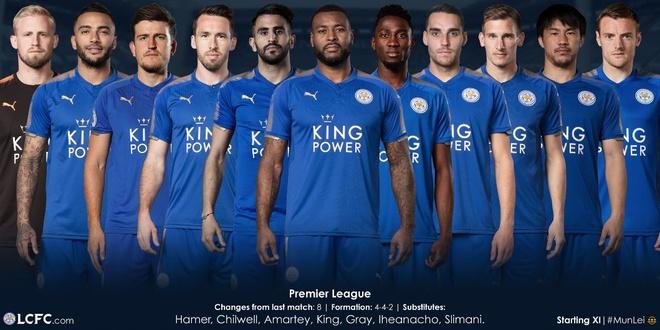 Man Utd vs Leicester (2-0): Rashford, Fellaini toa sang hinh anh 5