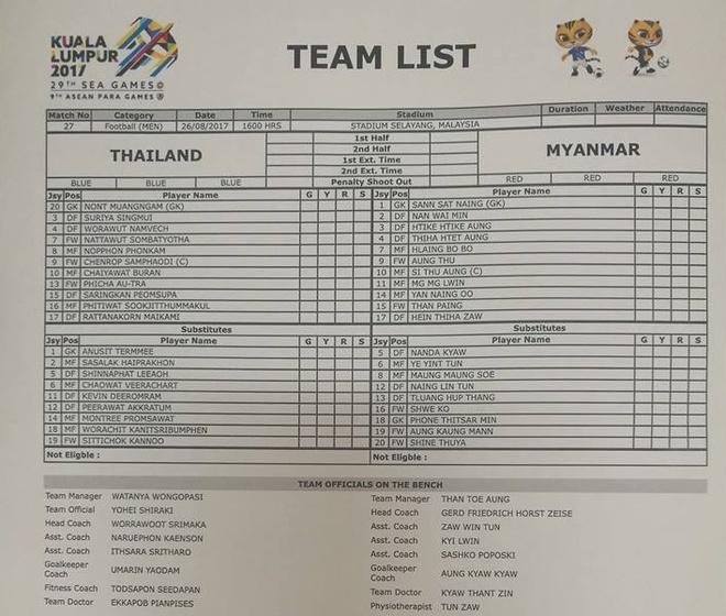Ha Myanmar, U22 Thai Lan gianh ve vao chung ket SEA Games hinh anh 6