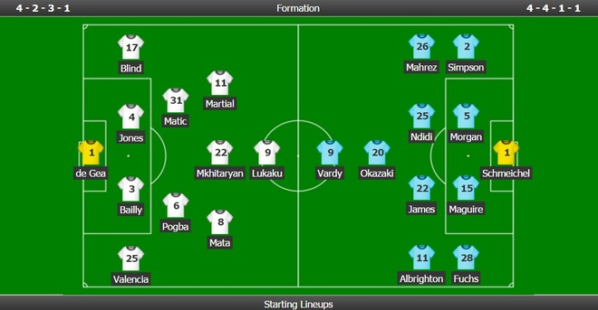 Man Utd vs Leicester (2-0): Rashford, Fellaini toa sang hinh anh 6