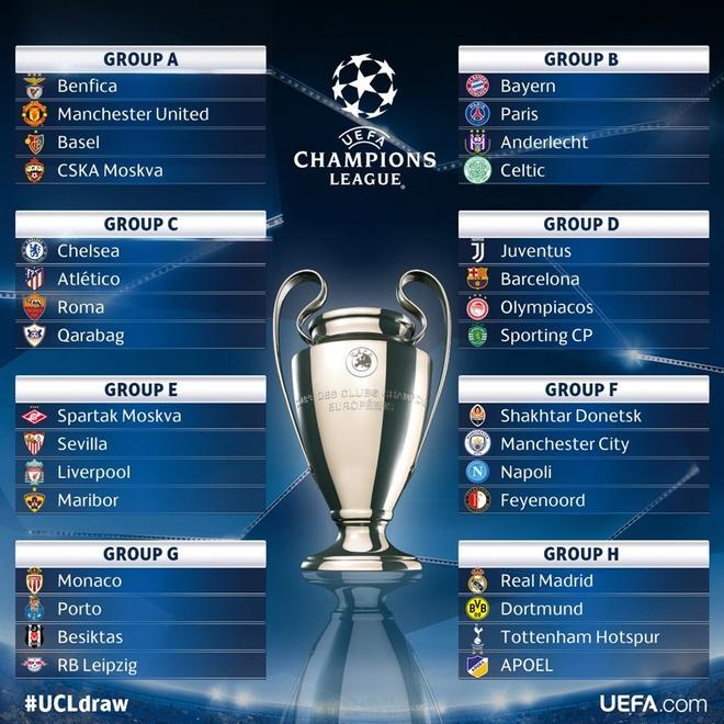 Lukaku can toa sang o Champions League anh 3