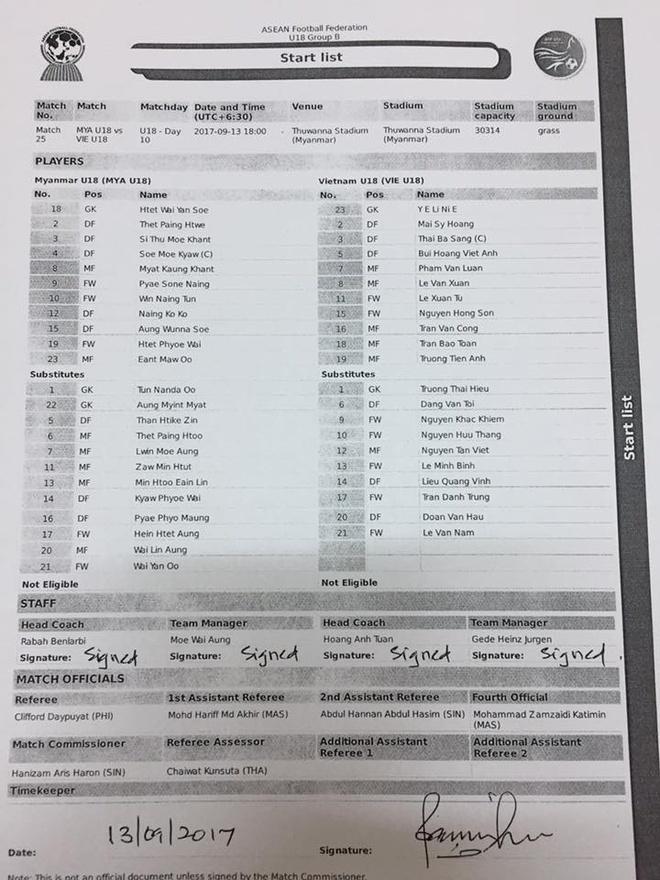 U18 Myanmar 2-1 U18 Viet Nam: Ac mong SEA Games tai dien hinh anh 8