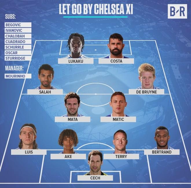 Diego Costa va doi hinh ngoi sao ra di cua Chelsea hinh anh 12