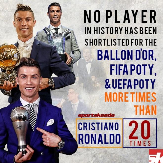 Vao danh sach de cu The Best, Ronaldo lap ky luc chua tung co hinh anh 2
