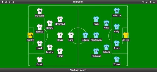 Southampton vs Man Utd (0-1): Chien thang xau xi hinh anh 7