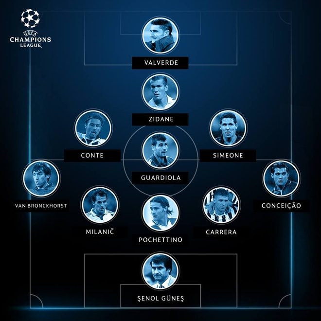 Zidane linh xuong doi hinh HLV tham du Champions League hinh anh 23
