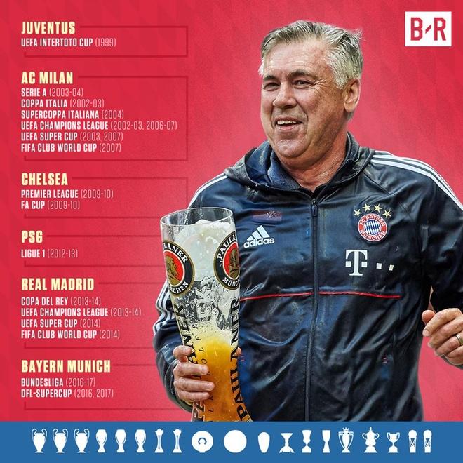 6 ung vien thay Ancelotti dan dat Bayern Munich hinh anh 9