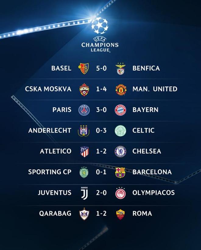 Diego Costa buon rau nhin Chelsea danh bai Atletico Madrid hinh anh 11