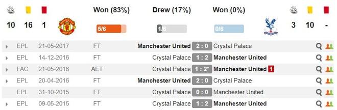 Fellaini lap cu dup tam dua MU len ngoi dau Premier League hinh anh 9