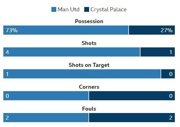Fellaini lap cu dup tam dua MU len ngoi dau Premier League hinh anh 23