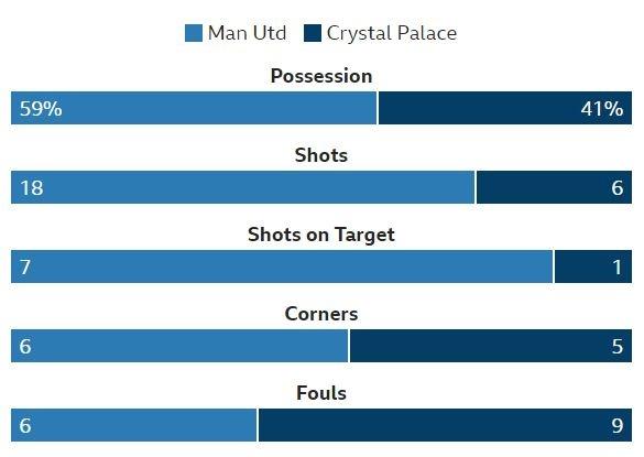 Fellaini lap cu dup tam dua MU len ngoi dau Premier League hinh anh 40