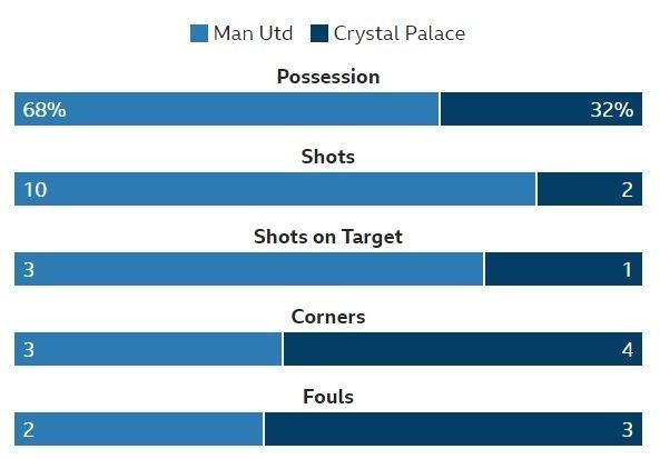 Fellaini lap cu dup tam dua MU len ngoi dau Premier League hinh anh 30
