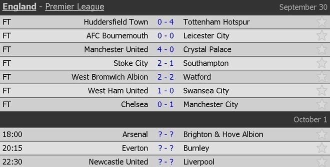 Arsenal vs Brighton (2-0): Sanchez kien tao dang cap hinh anh 3