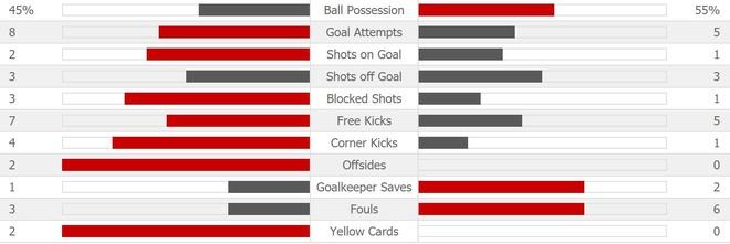 Messi ghi 2 ban, Barca co 3 diem trong tran cau khong khan gia hinh anh 17
