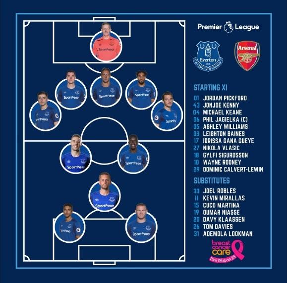 Everton 2-5 Arsenal: Mon qua sinh nhat y nghia cho Arsene Wenger hinh anh 3