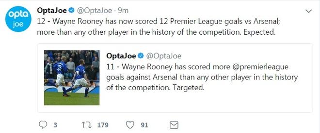 Everton 2-5 Arsenal: Mon qua sinh nhat y nghia cho Arsene Wenger hinh anh 13