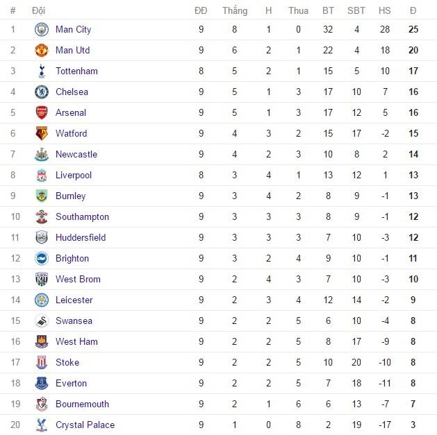 Everton 2-5 Arsenal: Mon qua sinh nhat y nghia cho Arsene Wenger hinh anh 2