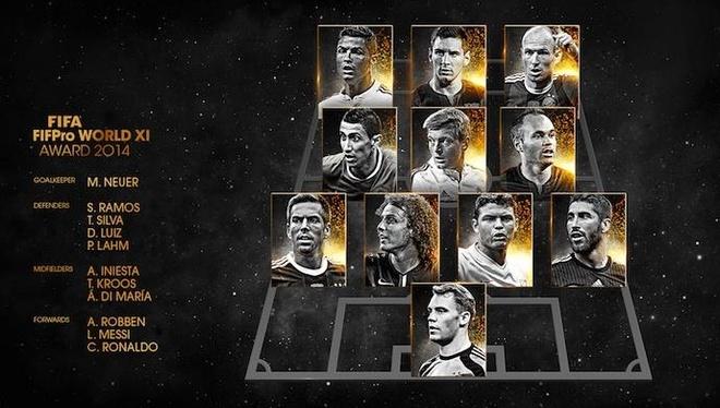 Hon 1 thap ky Ronaldo, Messi thong tri doi hinh hay nhat nam cua FIFA hinh anh 11