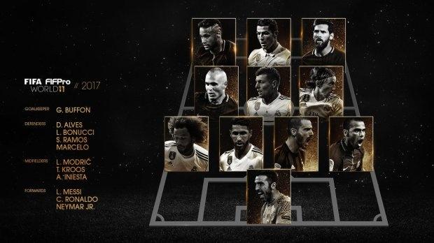 Hon 1 thap ky Ronaldo, Messi thong tri doi hinh hay nhat nam cua FIFA hinh anh 1