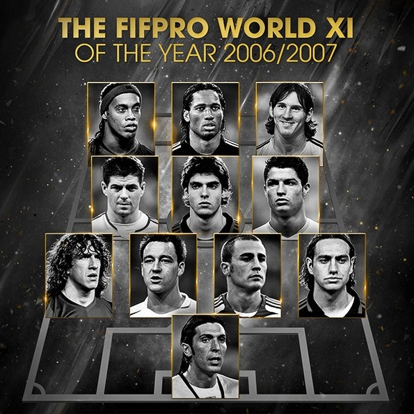 Hon 1 thap ky Ronaldo, Messi thong tri doi hinh hay nhat nam cua FIFA hinh anh 4