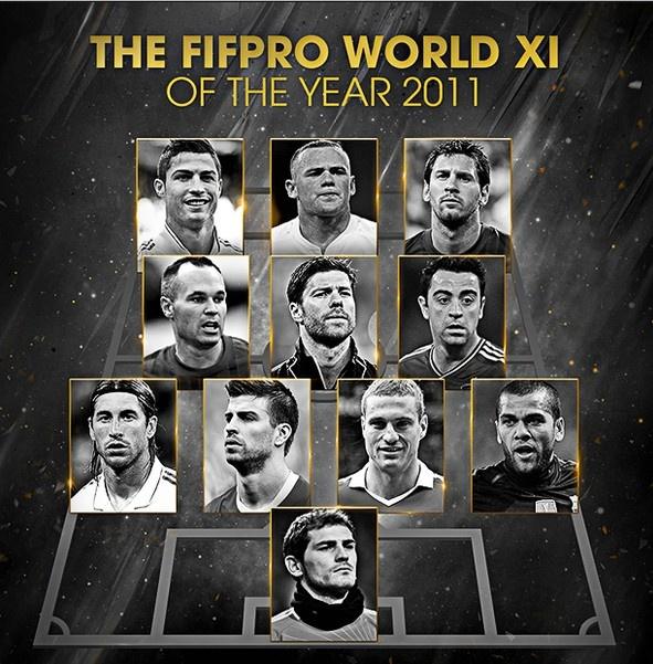 Hon 1 thap ky Ronaldo, Messi thong tri doi hinh hay nhat nam cua FIFA hinh anh 8
