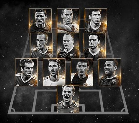 Hon 1 thap ky Ronaldo, Messi thong tri doi hinh hay nhat nam cua FIFA hinh anh 10