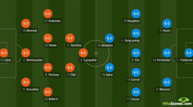 Arsenal 2-1 Swansea: 'Xe tang' khai hoa hinh anh 4