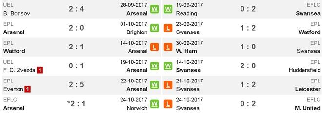 Arsenal 2-1 Swansea: 'Xe tang' khai hoa hinh anh 6