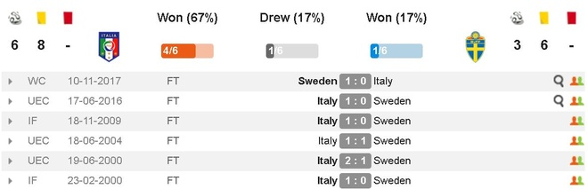 Italy vs Thuy Dien anh 4