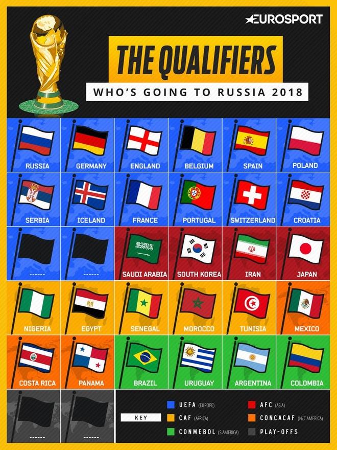 Italy chinh thuc ngoi nha xem World Cup sau 60 nam hinh anh 9