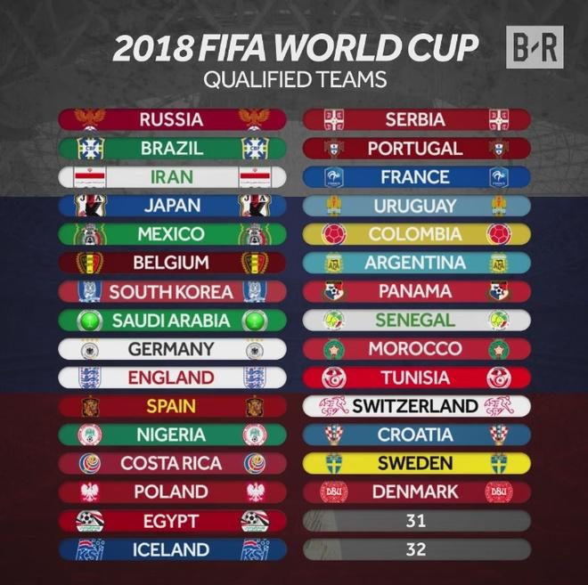 Xac dinh doi tuyen cuoi cung gianh ve du World Cup 2018 hinh anh 2