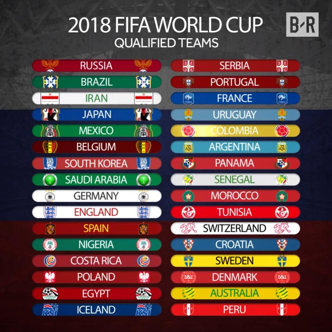 Xac dinh doi tuyen cuoi cung gianh ve du World Cup 2018 hinh anh 1