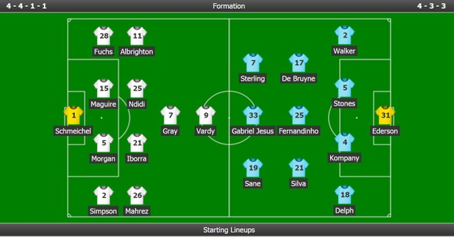 Leicester 0-2 Man City: De Bruyne sut xa dang cap hinh anh 5