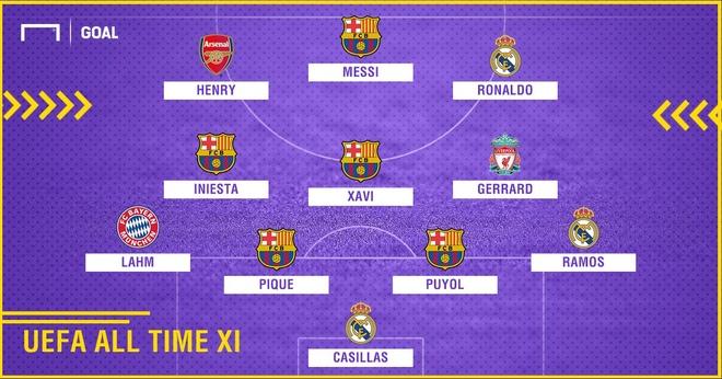 Barcelona thong tri doi hinh vi dai nhat the ky 21 cua UEFA hinh anh 12