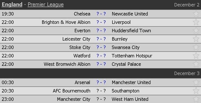 Mourinho xac nhan 4 ngoi sao vang mat o dai chien Arsenal hinh anh 10