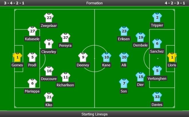 Watford 1-1 Tottenham: Tam the do tai hai hinh anh 3