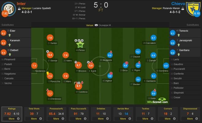 Muc tieu cua MU lap hat-trick dua Inter len ngoi dau Serie A hinh anh 12