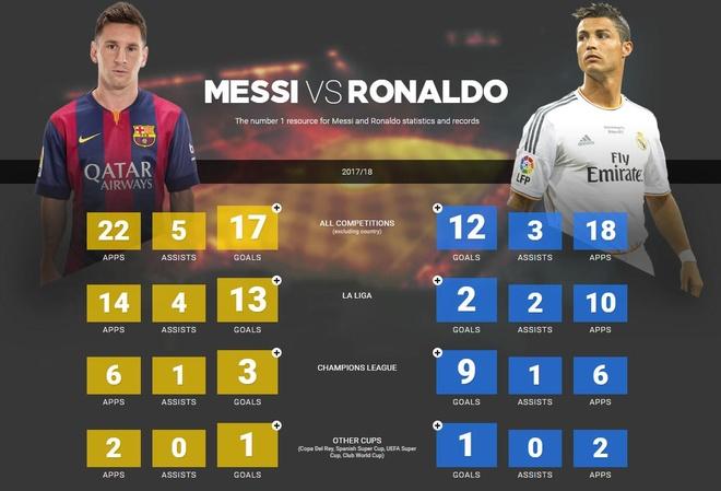 Ronaldo gianh Qua bong vang thu 5, can bang ky luc cua Messi hinh anh 14
