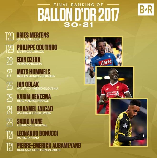 Ronaldo gianh Qua bong vang thu 5, can bang ky luc cua Messi hinh anh 18