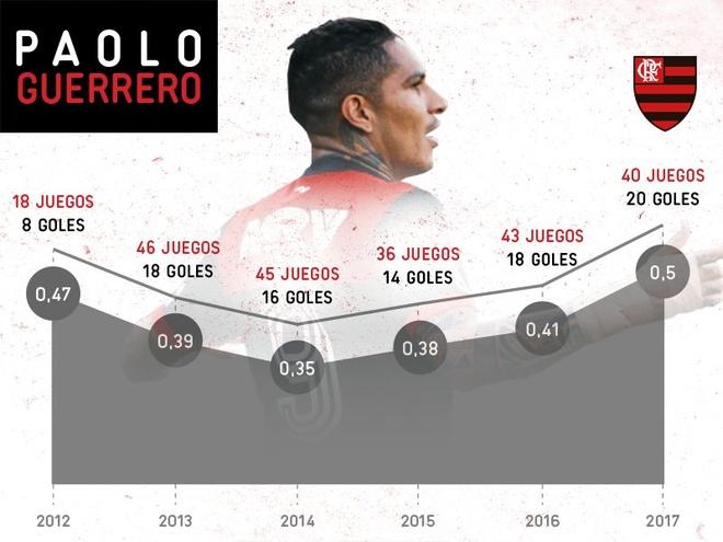 Doi truong tuyen Peru mat World Cup vi doping hinh anh 3