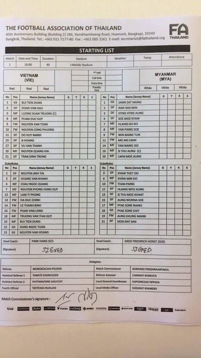U23 Viet Nam 4-0 U23 Myanmar: Quang Hai lap cu dup dang cap hinh anh 3